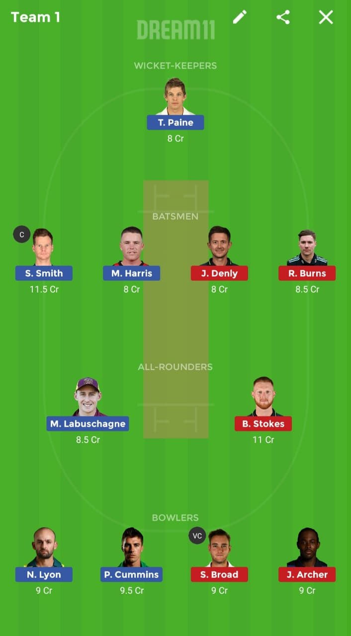 ENG vs AUS Dream 11 prediction