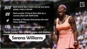 Achievements of Serena Williams