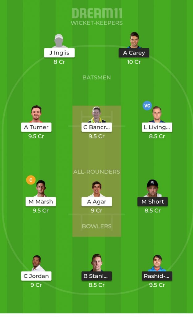 BBL 2019-20: Adelaide Strikers vs Perth Scorchers Dream 11 ...