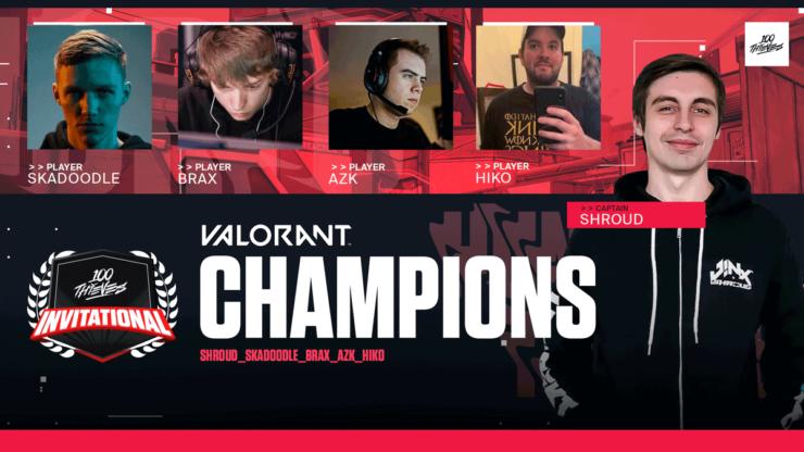 Valorant 100 Thieves Tournament Winners