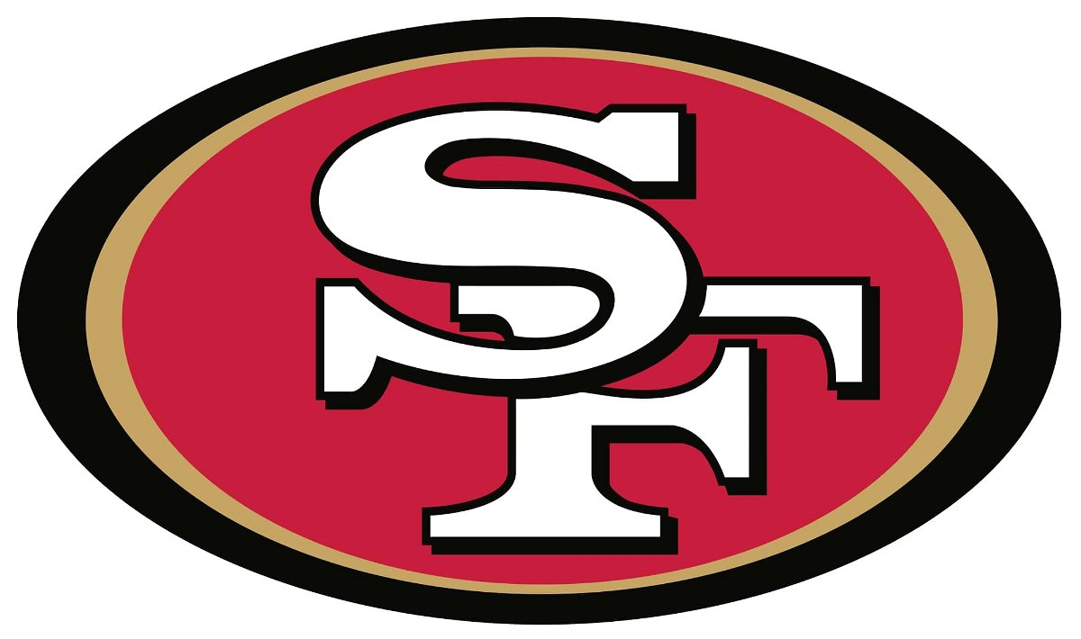 San Francisco 49ers Player tests positive for Coronavirus- Reports - Essentially Sports thumbnail