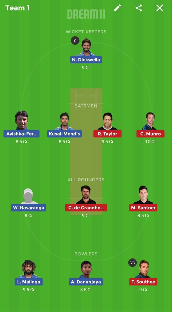 SL vs NZ Dream 11 Prediction