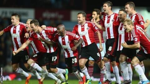 EFL Championship Football League