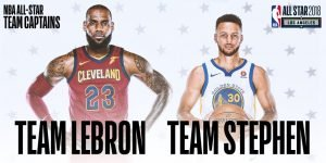 NBA All Star 2018: East Starters and Potential Reserves