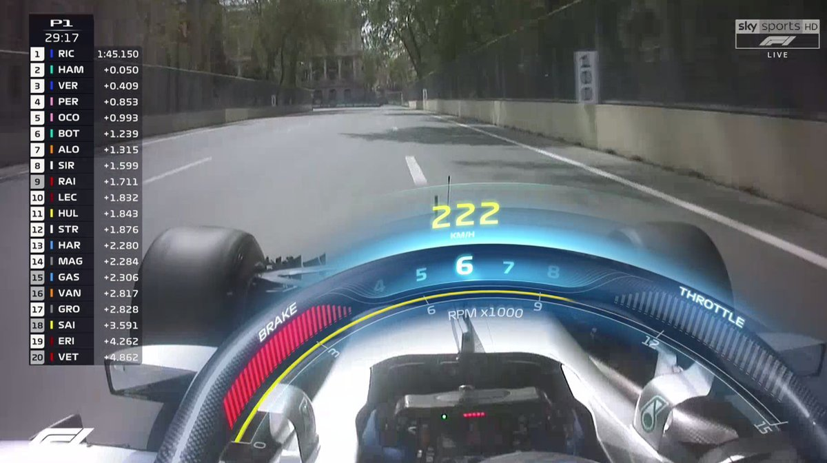 c422a04093 New F1 HALO Graphics in the Future  - Essentially Sports