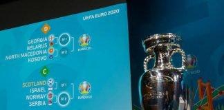 UEFA Euro 2020 Draw