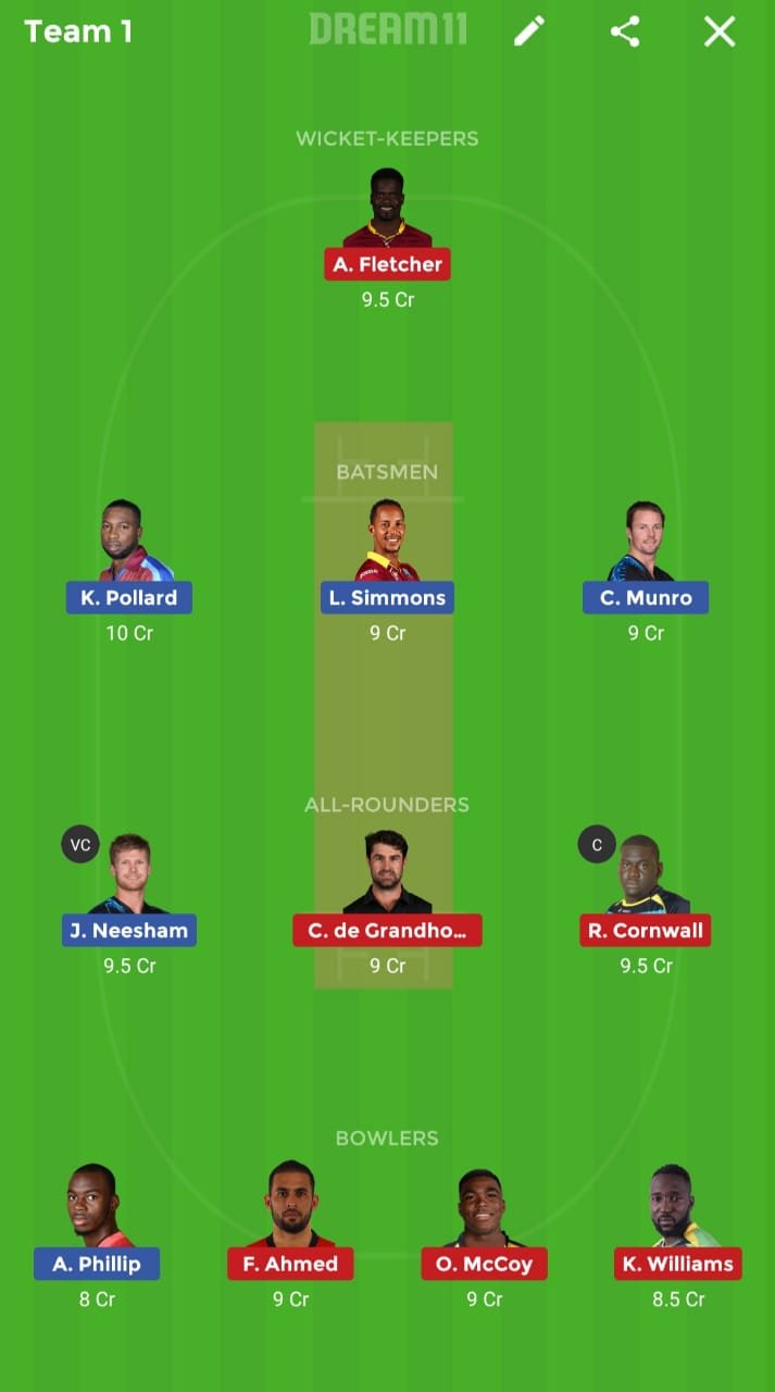 St Lucia Zouks vs Trinbago Knight Riders Dream 11 Predictions