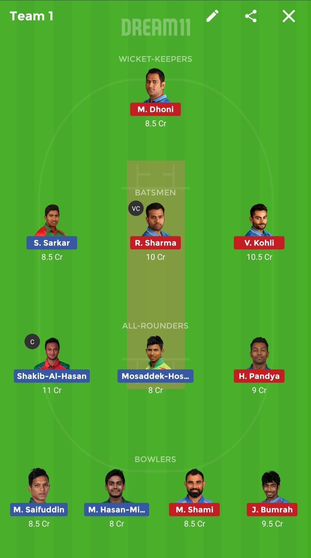 ICC Cricket World Cup 2019: BAN vs IND Dream 11 Predictions