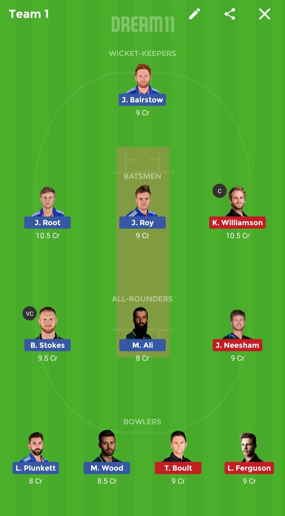 ICC Cricket World Cup 2019: ENG vs NZ Dream 11 Predictions