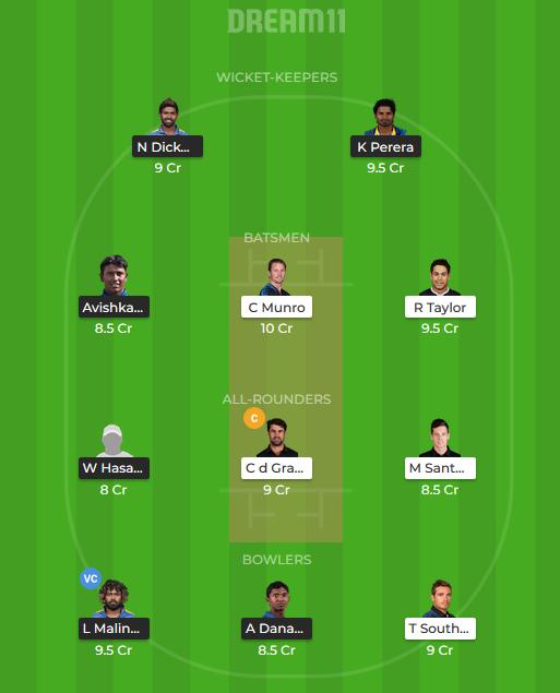 Sri Lanka vs New Zealand 2019: 2nd T20I Dream 11 Prediction team