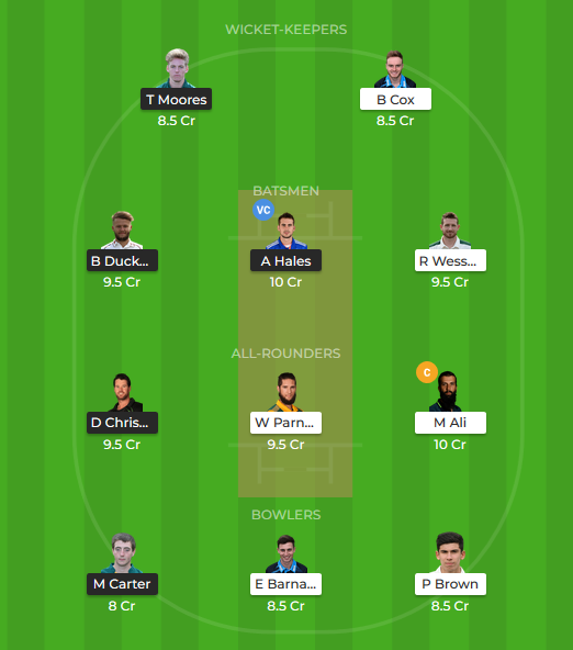Vitality T20 Blast 2019: Nottinghamshire vs Worcestershire Dream 11 Prediction team