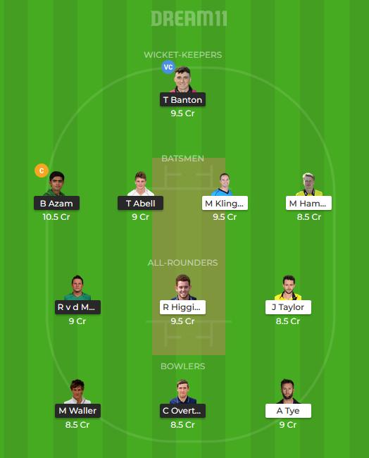 Somerset vs Gloucestershire Dream 11 Prediction Team