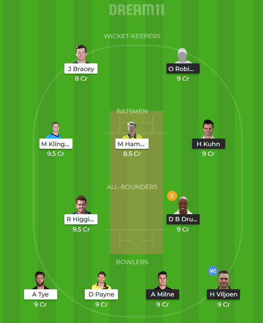 Vitality T20 Blast 2019: Kent vs Gloucestershire Dream 11 Prediction Team