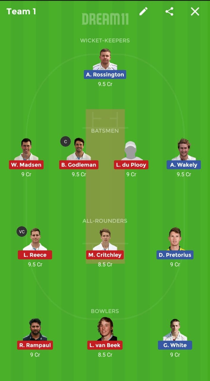 Derbyshire vs NorthamptonshireDream 11 Predictions Team