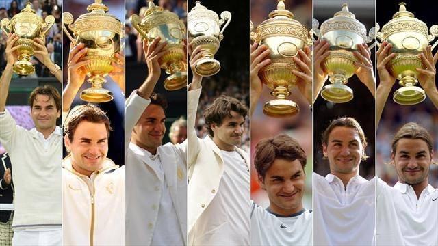 Federer's career