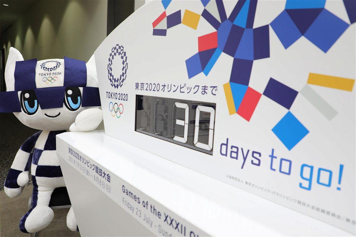 Who Are the Mascots for the 2021 Tokyo Olympics? - Future Tech Trends