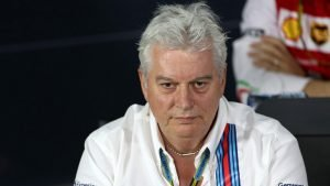 F1 Grid Formation Changes